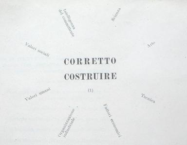 """Pier Luigi Nervi, Corretto costruire (da """"Strutture. Rivista di scienza earte del costruire"""", n. 1, aprile 1947)"""
